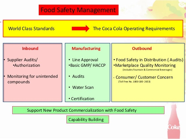 gmp manual for food industry pdf